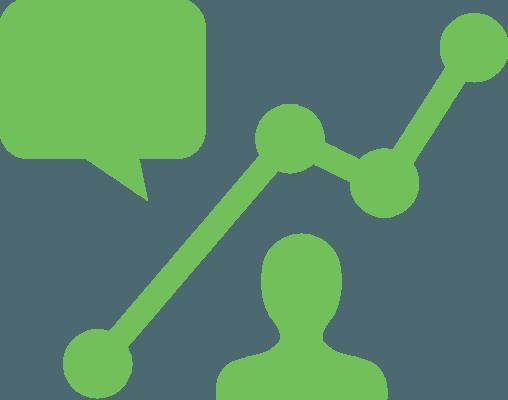 Understanding your marketplace